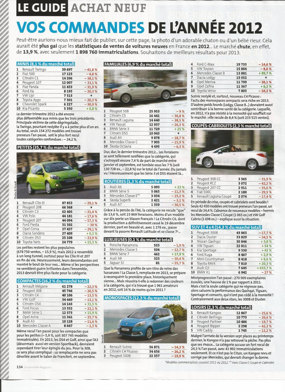 [VENTE] Les chiffres / MAJ Graphiques page 40 - Page 7 Image-18--3b5ab08